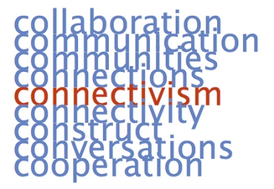 Collectivism word cloud