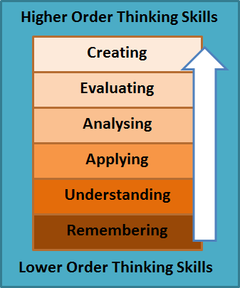 Critical Thinking Worksheets  http   www jumpstart com parents  Amazon com