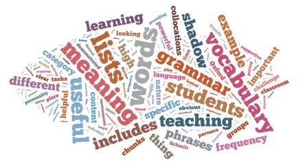 Academic writing abstract word list oxford